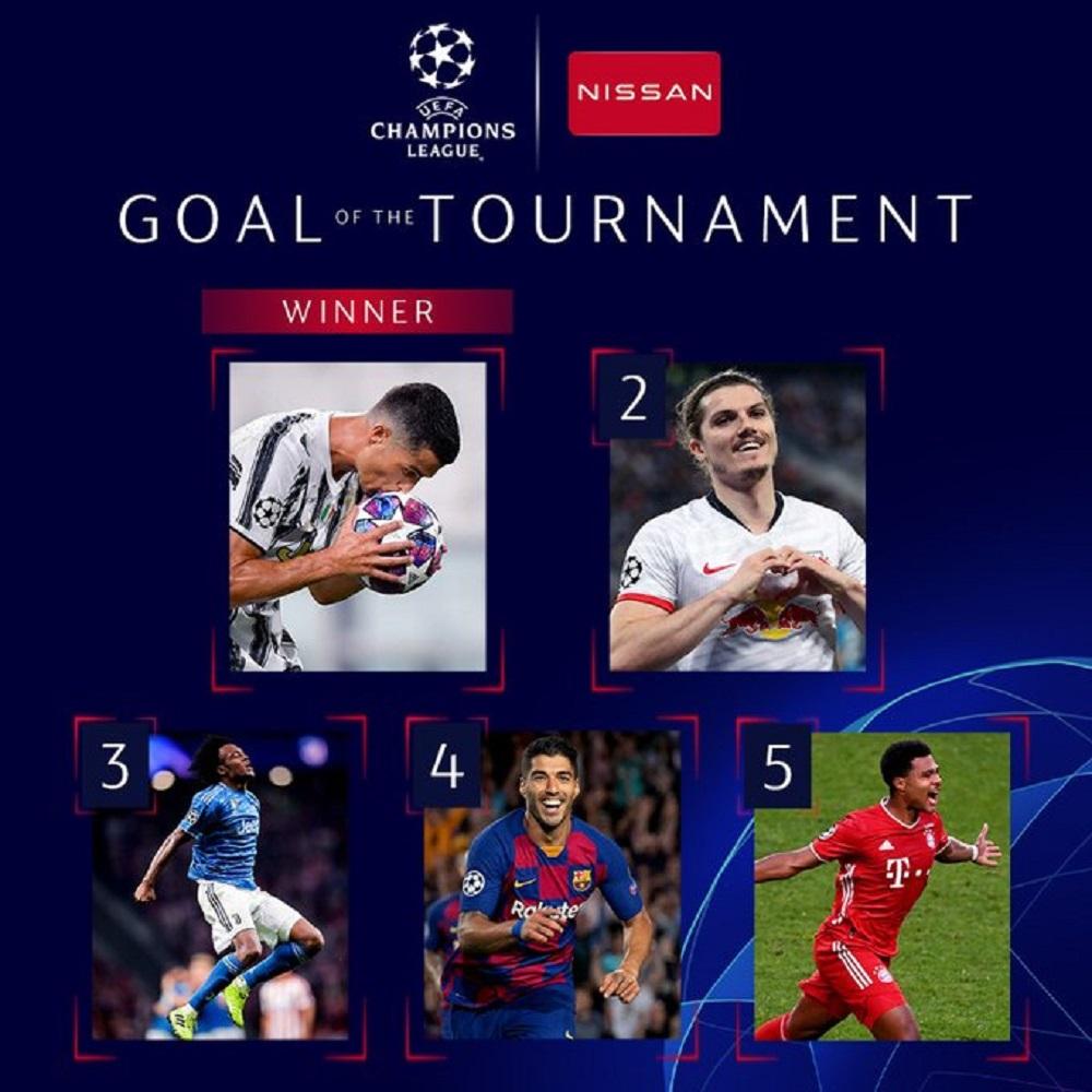 Ronaldo Wins UCL Goal Of The Tournament