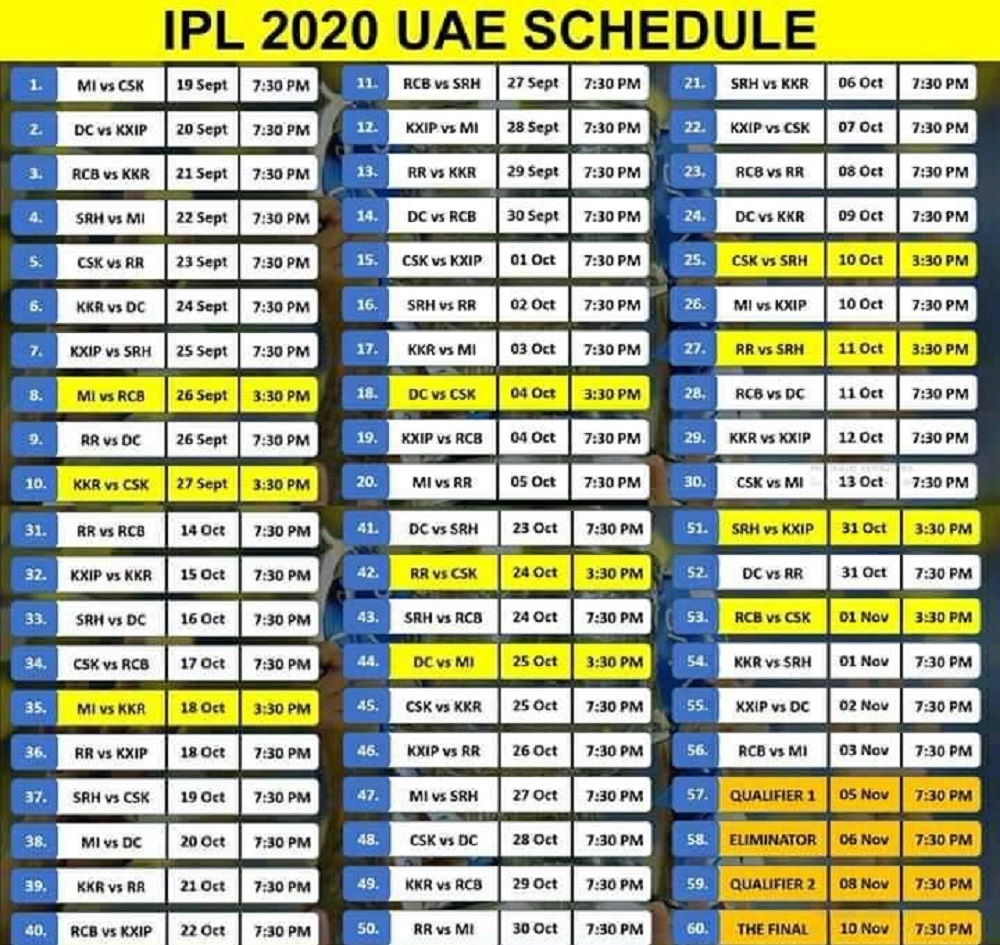 IPL 2020 Fixtures Finally Released